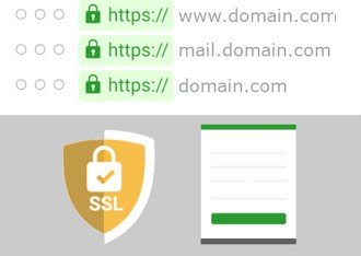 What a single domain SSL certificate covers